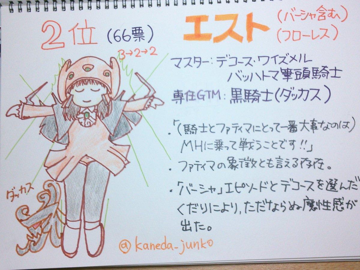 金田淳子*noteで刃牙の感想記事を連載しています*