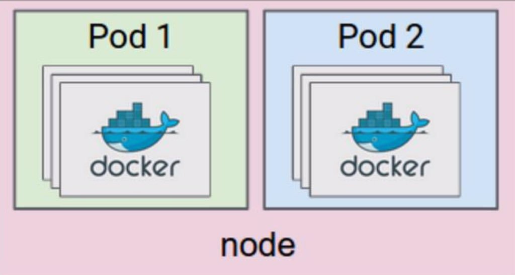 [slides] Building a Kubernetes Cluster with Ansible – Internet of Things Newsletter