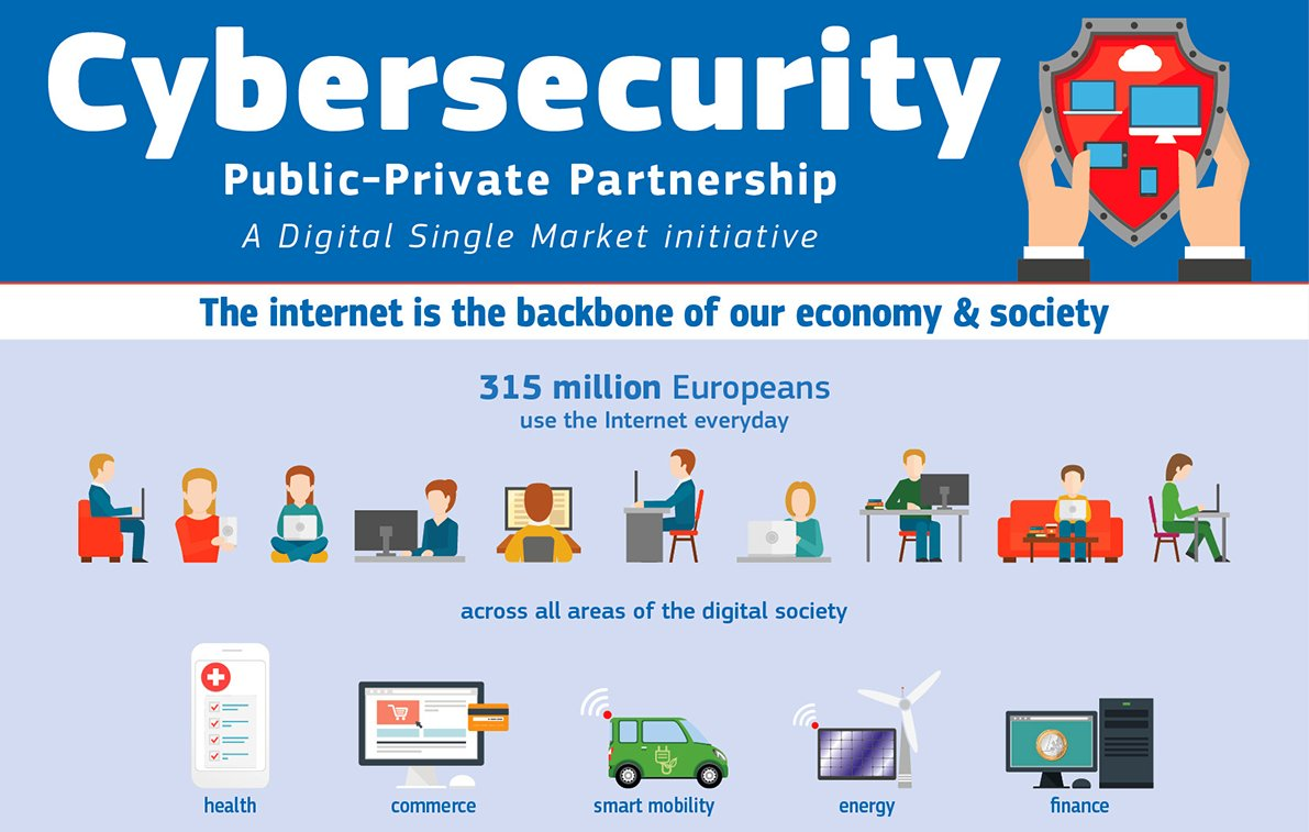 Commission signs agreement with cybersecurity industry to increase measures to address cyber threats