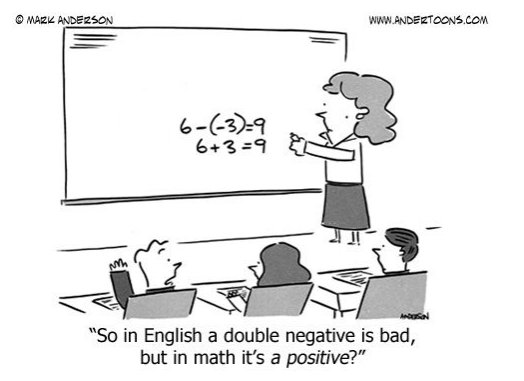 Image result for double negative math