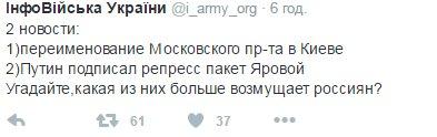 Путин, Меркель и Олланд обсудили отвод тяжелых вооружений и разведение сил от линии соприкосновения на Донбассе, - пресс-служба Кремля - Цензор.НЕТ 4243