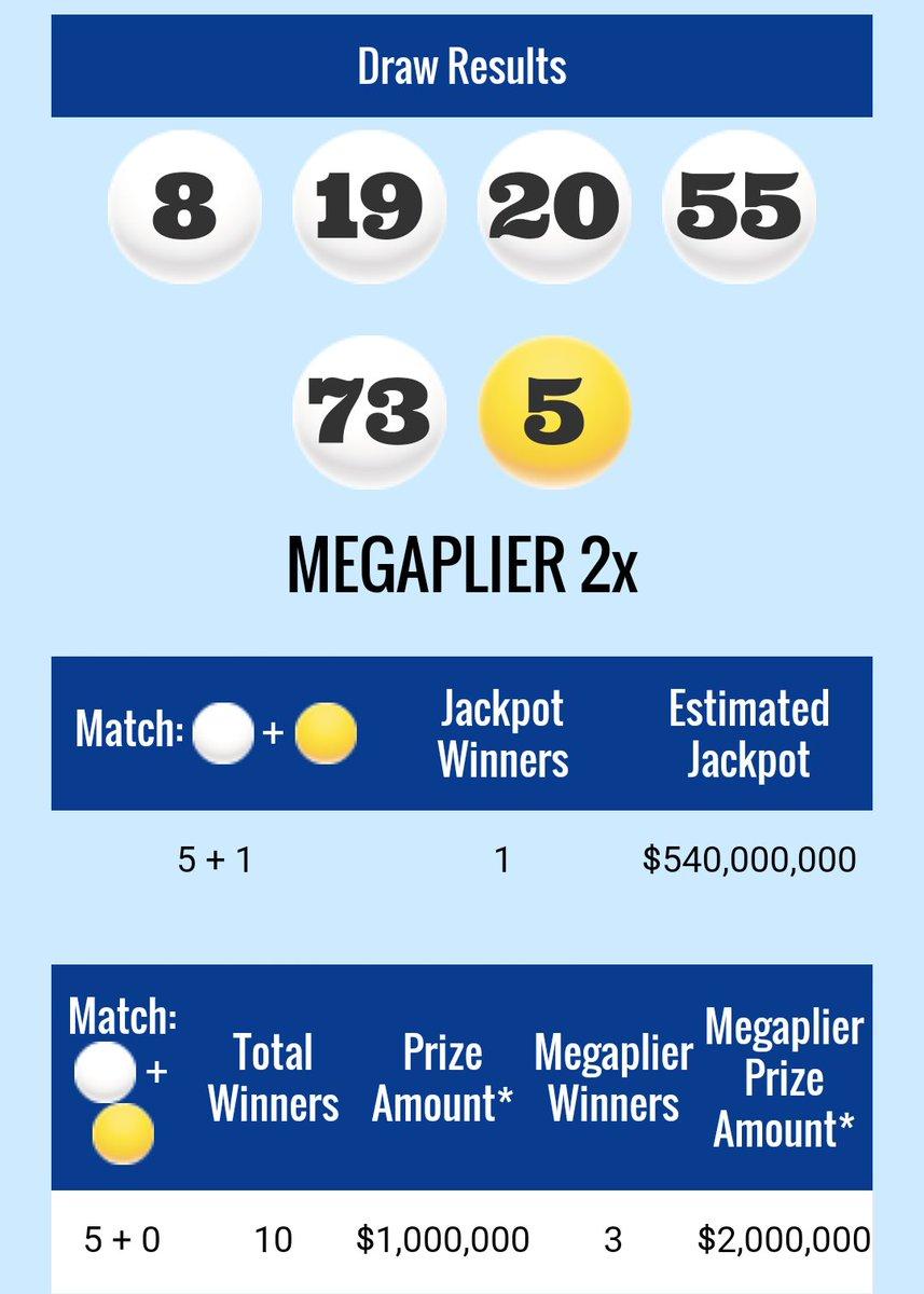 Avaliable Mega millions winning numbers wv