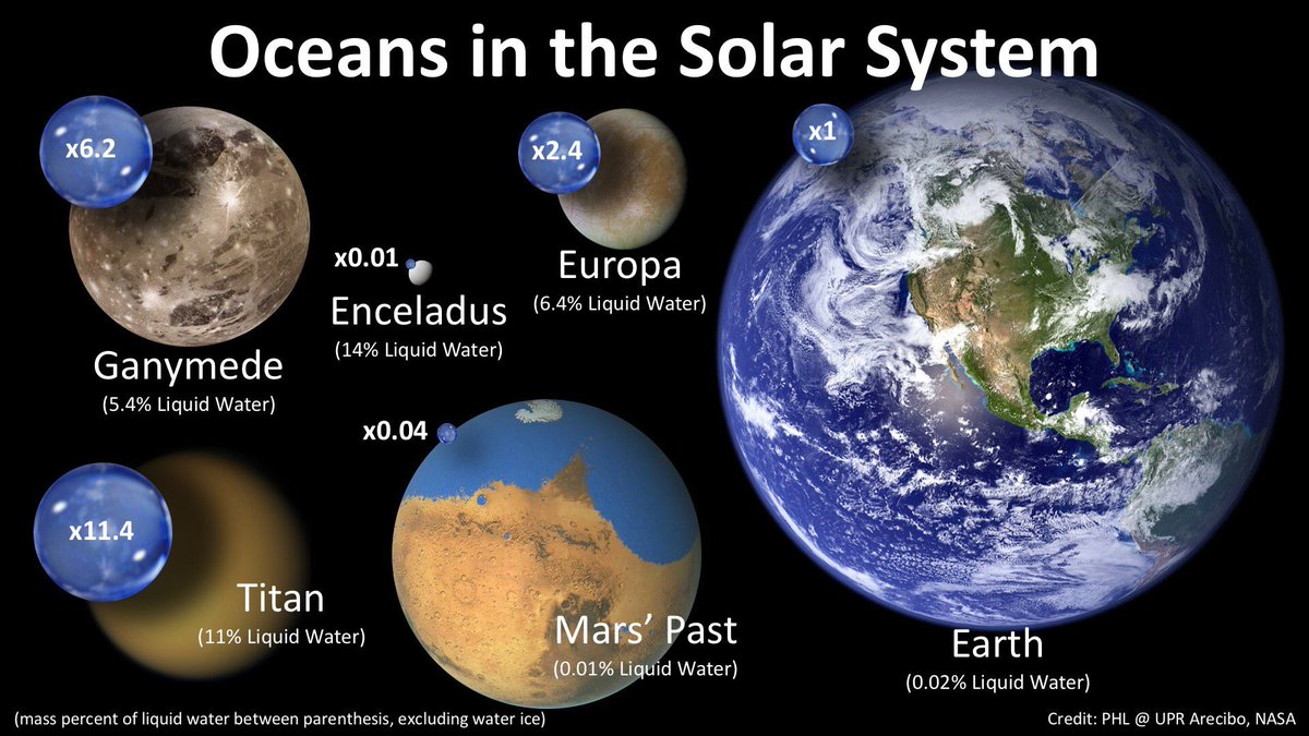 which planets and moons have water - photo #2