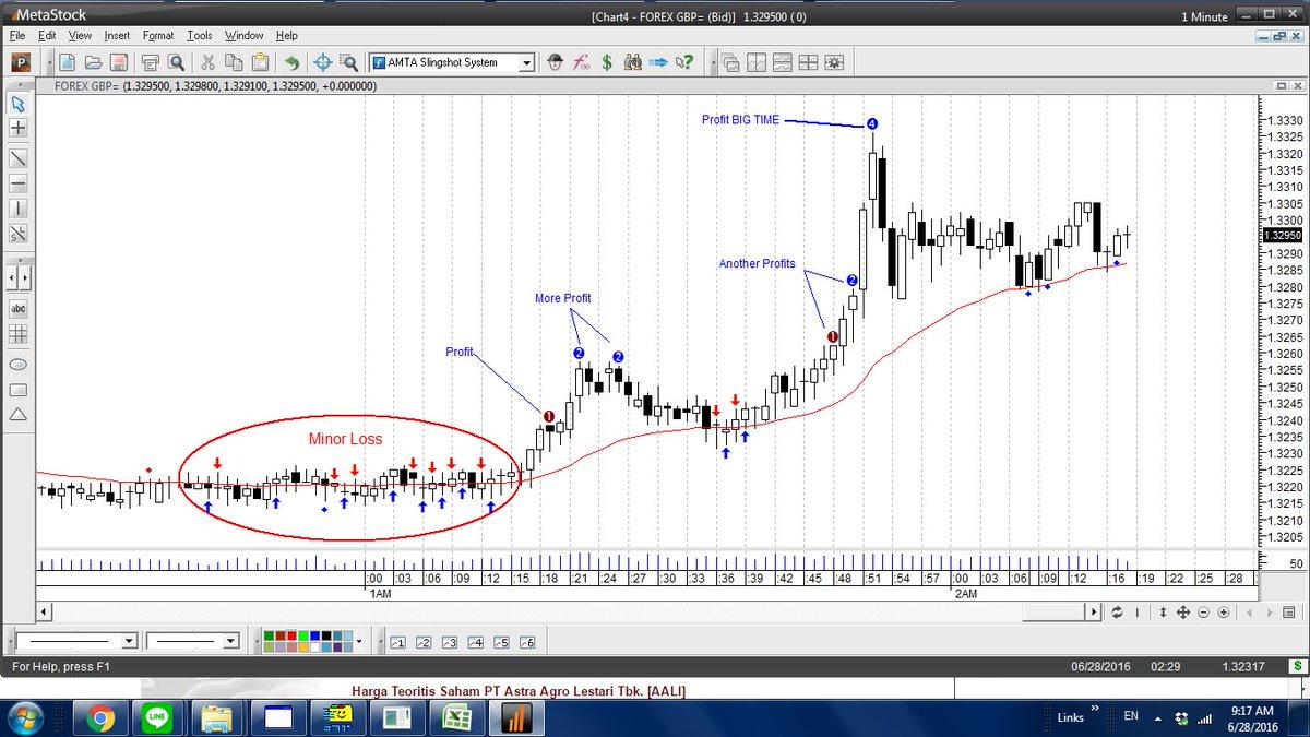 Forex to metastock forex цена нефти brent 23.09.15