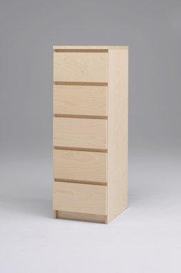 Ikea Usa News On Twitter Hi At Elambertedu The Label Is Located On