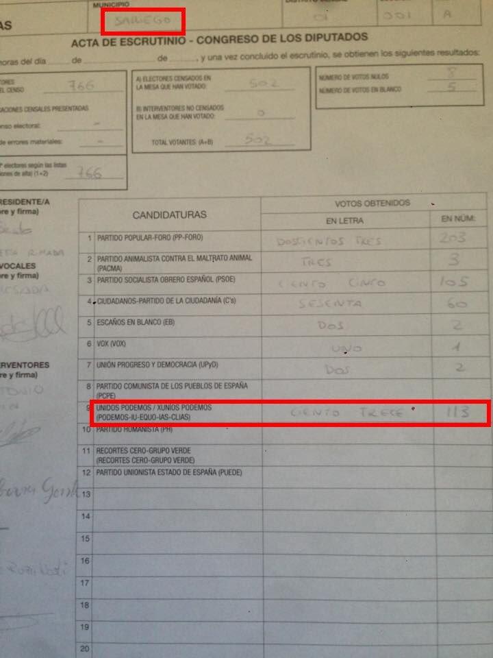 Elecciones Generales 26-J - Página 3 CmDZ-T1WAAA52fl