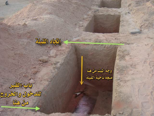 عبدالله السعيس A Twitter القبر هو بوابة الذهاب للآخرة مراحل دفن الميت
