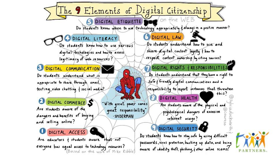 Digital Citizenship, by @sylviaduckworth (love these) #iste2016 #ntchat https://t.co/PxtrM7s3eF