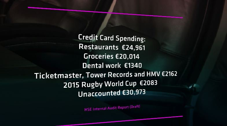 Other spending on the credit cards controlled by #Console CEO Paul Kelly, his wife and his son were: #rtept https://t.co/rAwrYOGQdl
