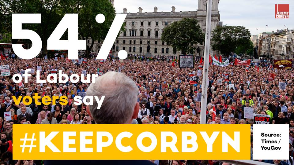 They said Jeremy might get support from Labour members but not from Labour voters. Clearly not the case #KeepCorbyn https://t.co/Ghg8Jehi8c
