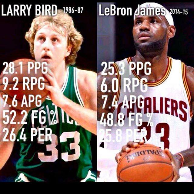 @YouDontKnowISH_ wowwww RT @BurtTalksSports: Larry and LeBron at 30. Larry was pretty good. https://t.co/qtZfX6GrRo