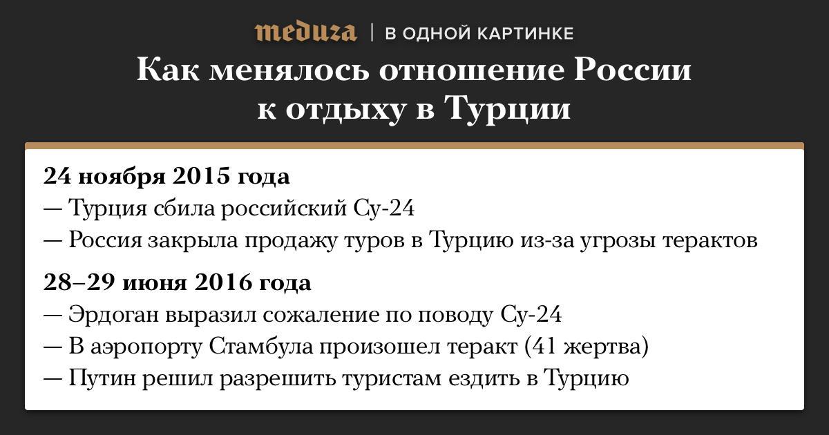 Турция увеличила срок безвизового пребывания для граждан Украины до 90 суток - Цензор.НЕТ 5929