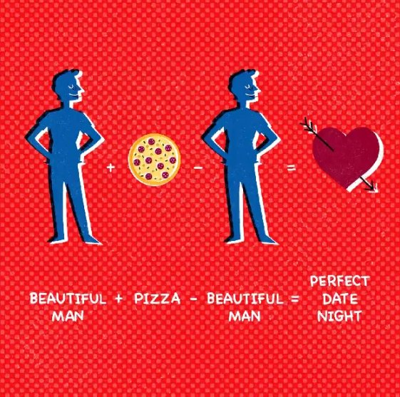 Pizza lovers dating