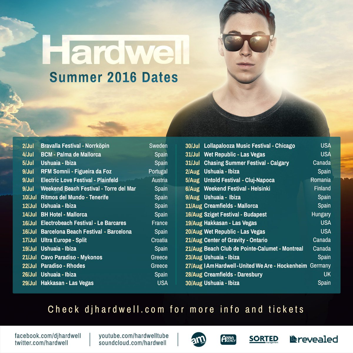 CmNVDksWYAAXDKO Hardwell anuncia el último show de su gira mundial (vídeo)