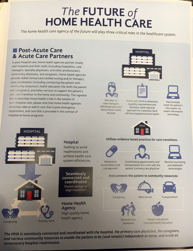 The #FutureofHH per @AHHQI...connecting & coordinating is key: #homehealth https://t.co/drCItDnZHq