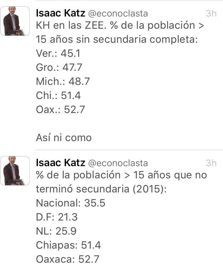 ¡#ReformaEducativa ya! Como dice @econoclasta  Así ni cómo… https://t.co/LRAbiE5jTt
