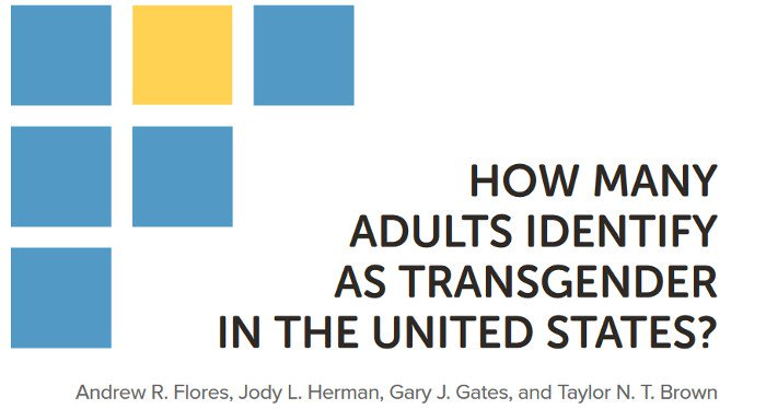 What is the percentage of transgenders in the united states-5276