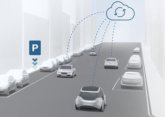 Find out how a new Bosch solution lets cars find parking spaces themselves: https://t.co/KEdGa4tjiS #connectedcars