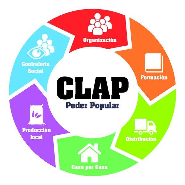 Resultado de imagen para logo de los clap
