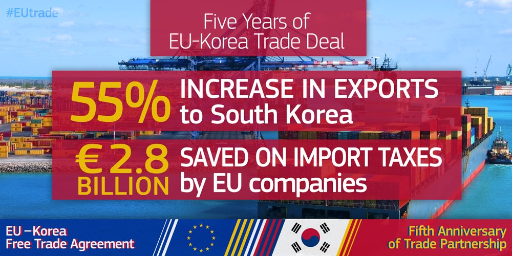 Eu Trade On Twitter By Exporting Pottery To Korea A