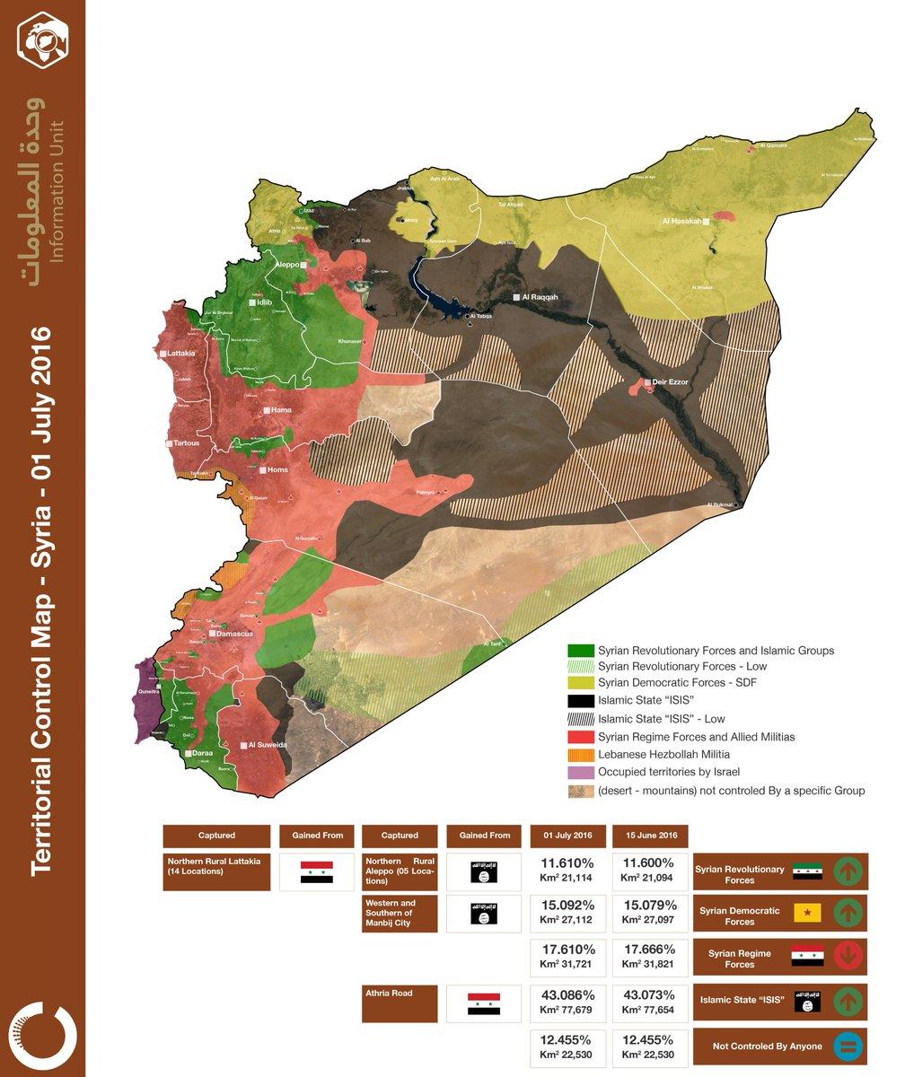 Navvar Saban N Oliver On Twitter Territorial Control Map