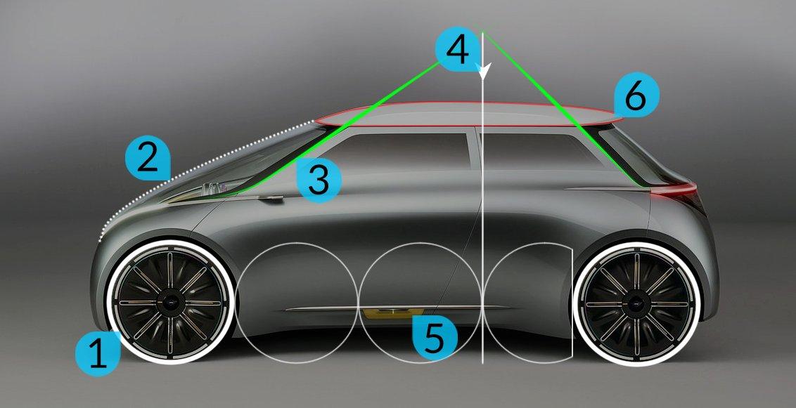 Rock Car Designs » Car Design News