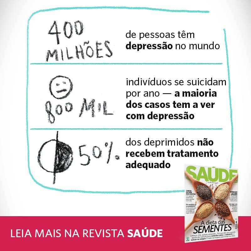A depressão já atinge praticamente 10% da população mundial e há projeções de um triste crescimento