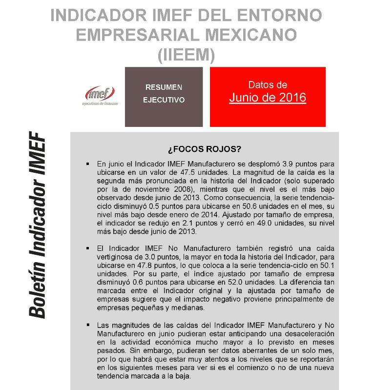 """""""¿Focos rojos?"""", resultados del #IndicadorIMEF en junio: https://t.co/mLO4G75PZP https://t.co/rIm7axkOeP"""