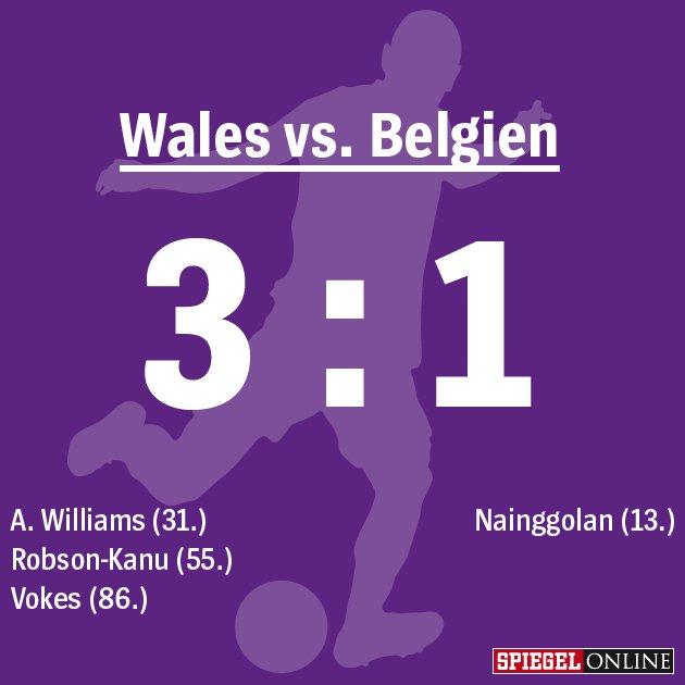 belgien wales ergebnis