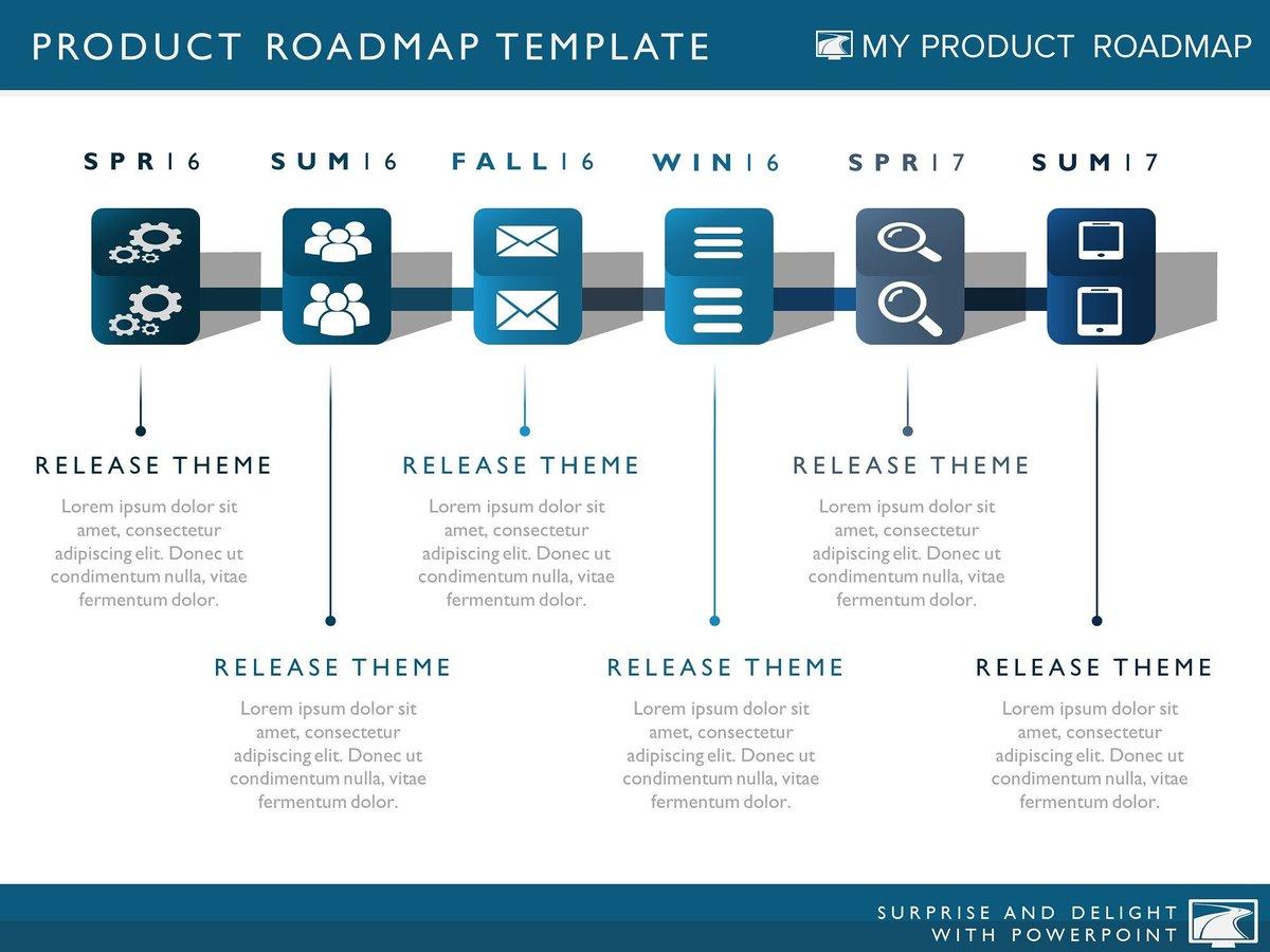 powerpoint roadmap template microsoft