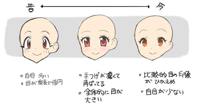 今と昔の目の描き方の違いが面白いけいおんで人気が変わった