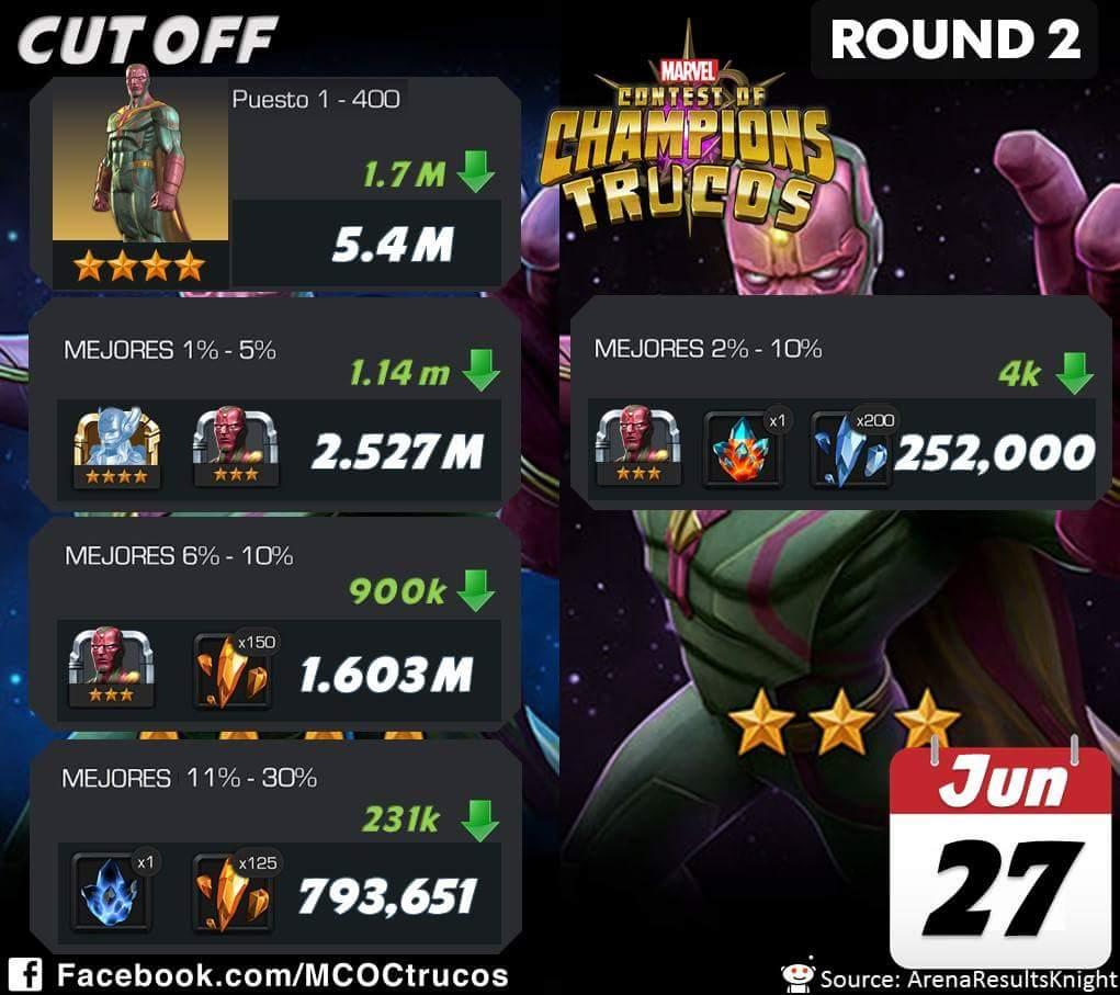 Mcoc hack | Marvel Contest Of Champions Cheat Hacker  2019-05-13
