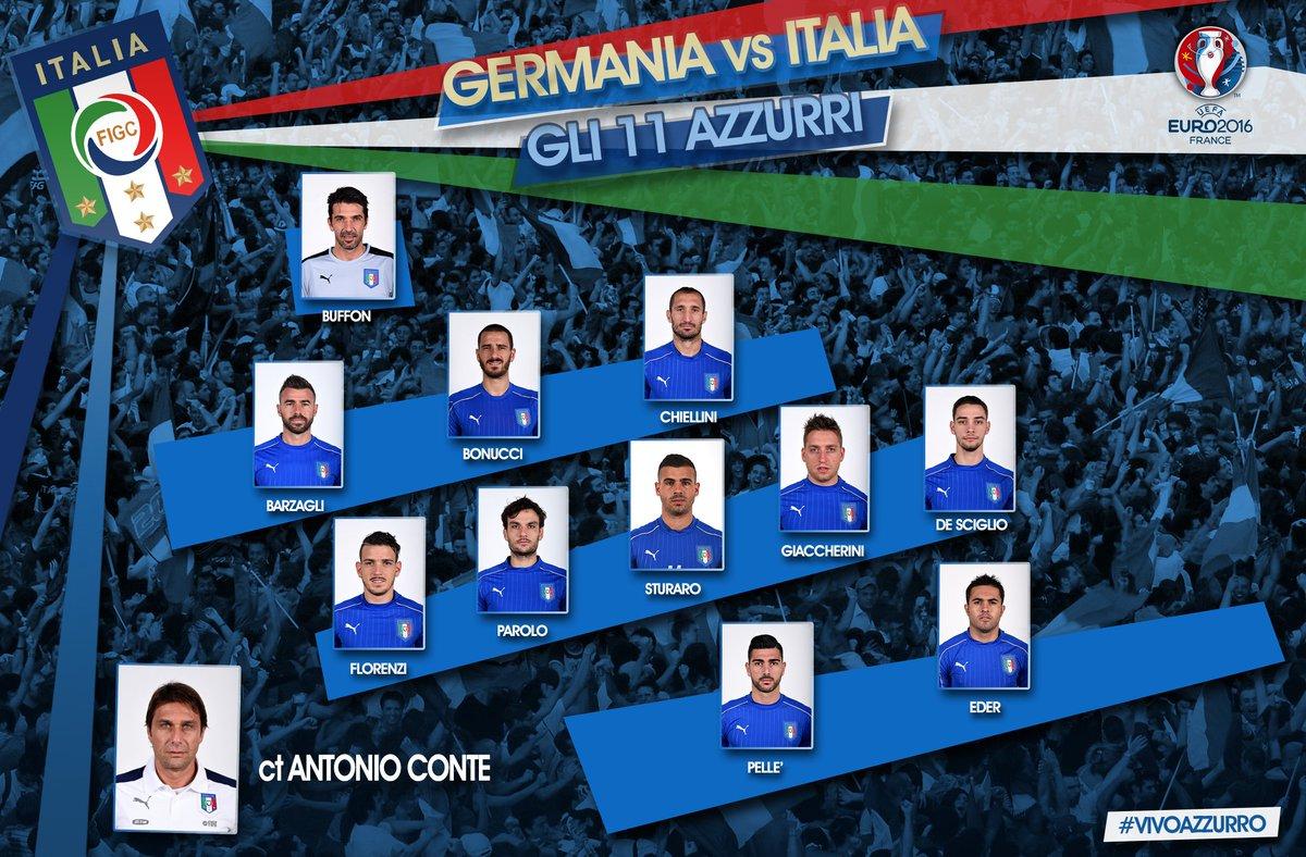 Германия - Италия. Немцы играют 3-4-3, Стураро заменил де Росси - изображение 2