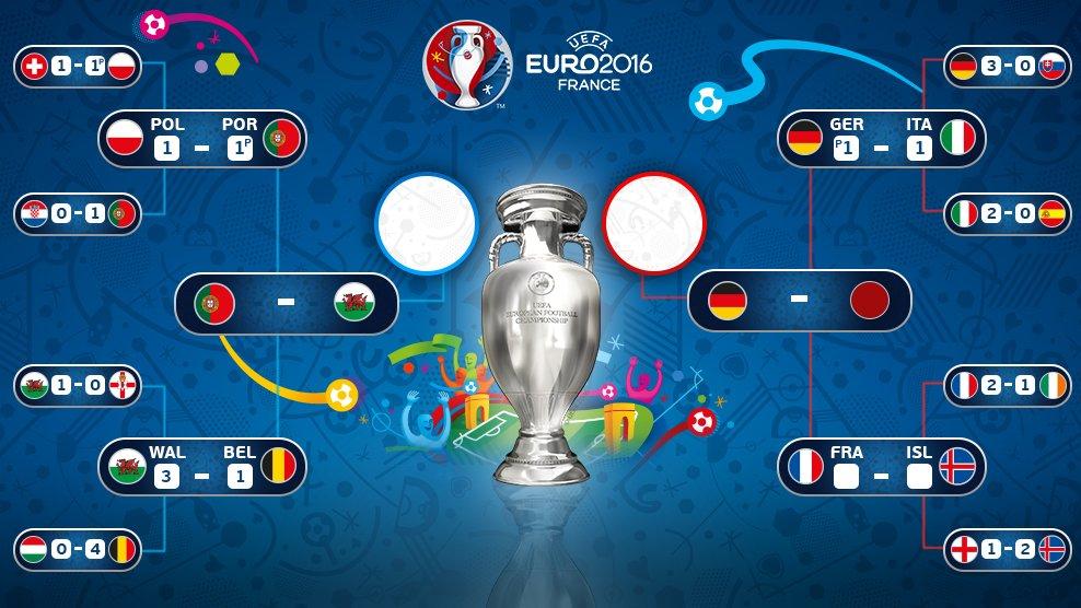Европско првенство у фудбалу 2016. - Page 4 CmZDP_3XYAAK-4t