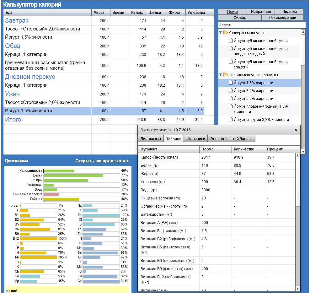 Калькулятор калорий онлайн расчет калорийности для похудения