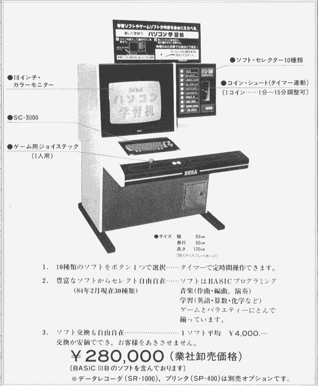 @SOW74656 @crazyrallyX SG-1000が入った筐体なら、コレで「チャンピオンシップロードランナー」と「チャンピオンゴルフ」で遊んだ記憶なら有るw https://t.co/ruasWAcYL0