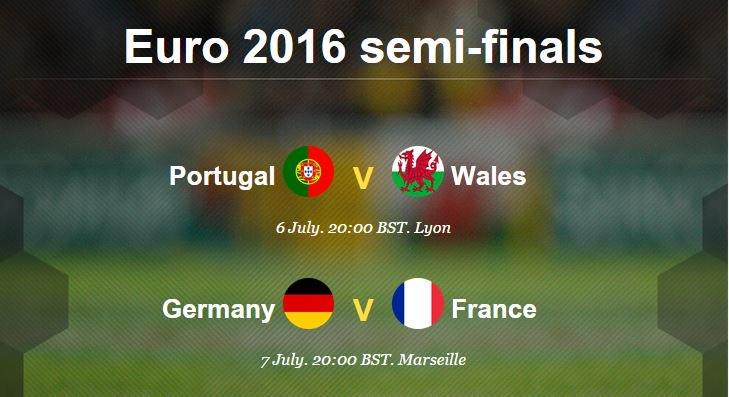 KEPUTUSAN SUKU AKHIR EURO 2016