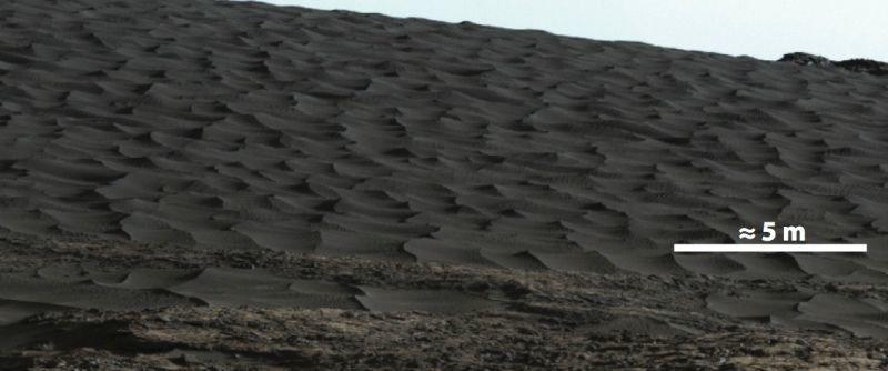 Le dune di sabbia del pianeta rosso