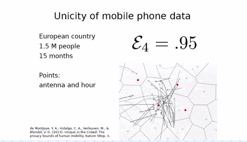 """#bigdatasanté 4 GPS points or 1 creditcard transaction to identify individual from """"anonymized"""" database #doctors20 https://t.co/ns7JE4DLxZ"""