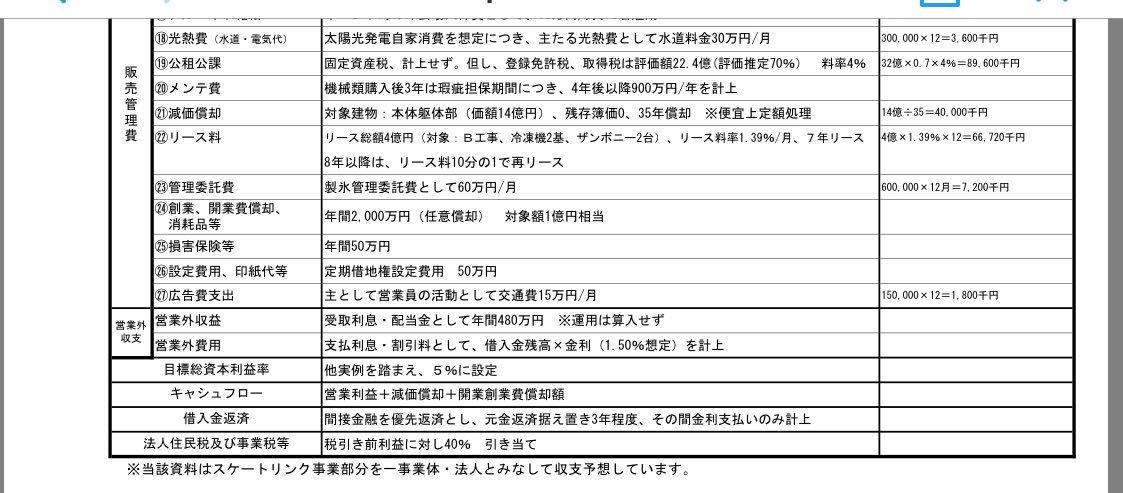 高橋大輔とデーオタアンチスレ595©2ch.netYouTube動画>2本 dailymotion>1本 ->画像>149枚
