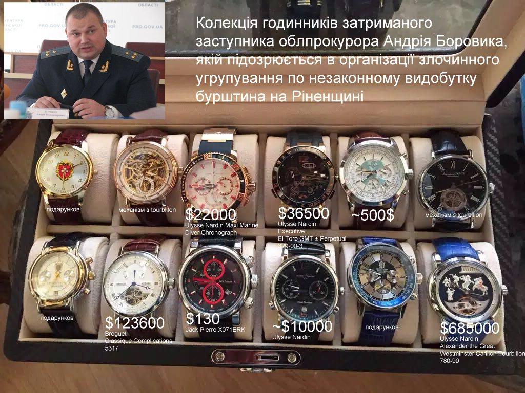 У зампрокурора Ривенщины Боровика найдена коллекция часов на $100 тыс, - СБУ - Цензор.НЕТ 5954