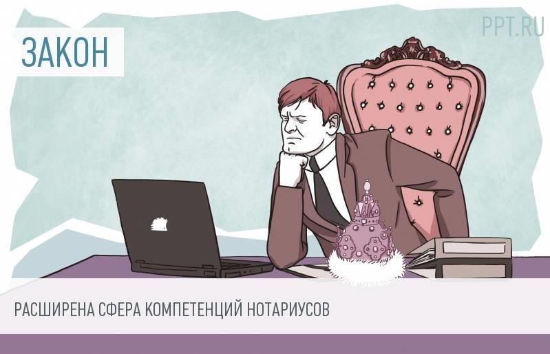 исполнительная надпись рекомендации нотариусу Горького)