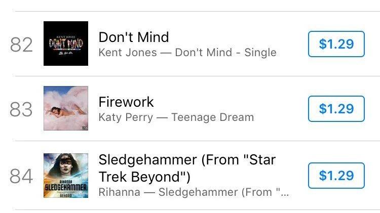 "Katy Perry » Era ""Teenage Dream"" - Página 19 CmmEeVrWgAAVEaz"