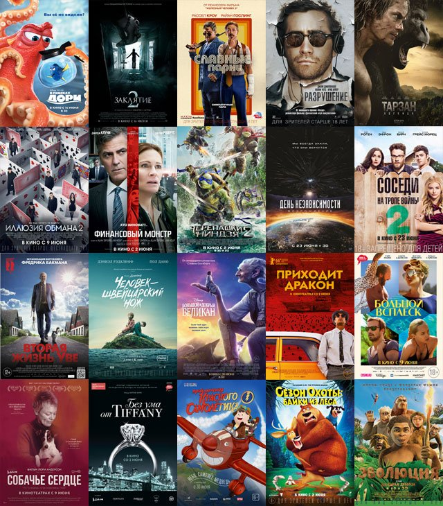 Список лучших фильмов 2015 года смотреть онлайн бесплатно