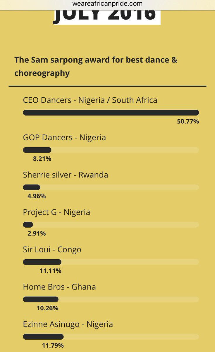 CEO Dancers (@CEOdancers) | Twitter
