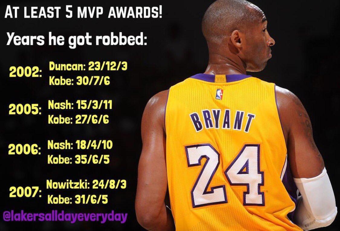 Nba Skits On Twitter Retweet If You Think Kobe Bryant Should Have