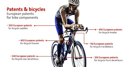 The Tour de France is now under way. You may not know these bike-related patent facts #tdf https://t.co/ja9MEVAfsH