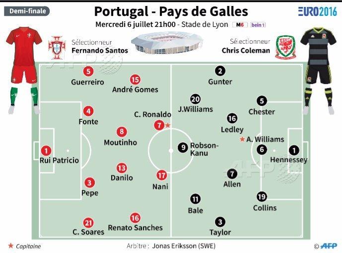 Португалия - Уэльс. Как это было - изображение 31