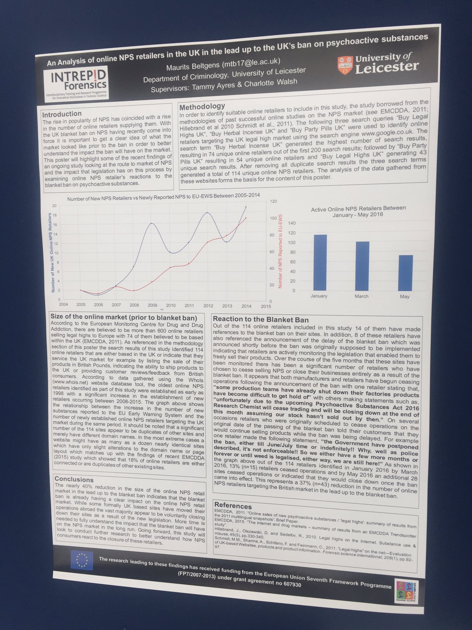 Here's @MauritsBeltgens poster on psychoactive substances at @BritSocCrim #BSCConf16 - good job! https://t.co/CaWFDIZFGG