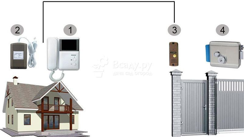 схема подключения домофон kocom kvm-604